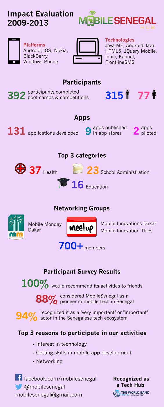 ms_infographic